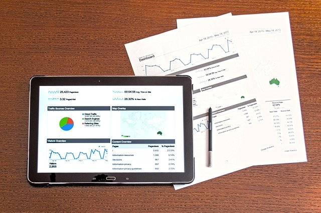 CPF Analysis Report
